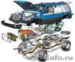 Автозапчасти на Audi,  Volkswagen,  Opel,  Mercedes,  BMW,  Toyota,  Renault,  Hyundai,