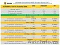 Купи - Франшизу в таксомоторном бизнесе - Изображение #3, Объявление #1610362